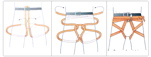 500px Webbing_harness_waist webbing harness ropewiki hasty harness at crackthecode.co